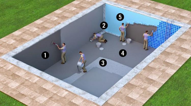 Cách xây dựng bể lọc nước ngầm